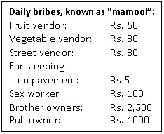Bribe Table In Blore-1